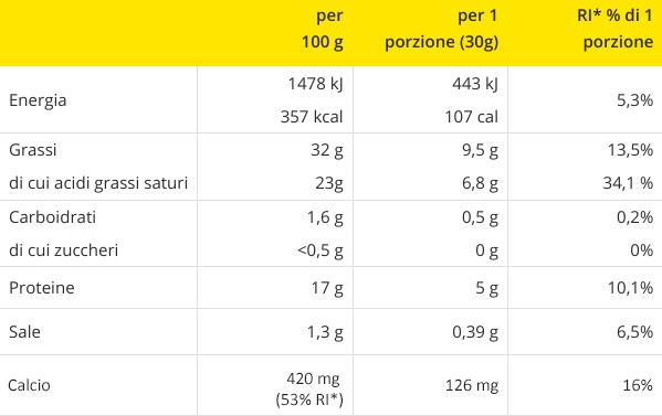 tabella-camoscio-d-oro-formaggio-200g