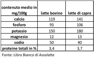 tabella_nutrizionale_delicapra